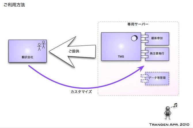 image3_med